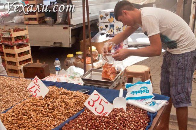 Ціни в Туреччині на їжу: суботній ринок Махмутлара.
