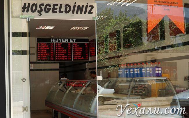 Ціни в Туреччині на продукти