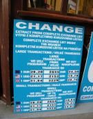 Обмін валюти в Празі