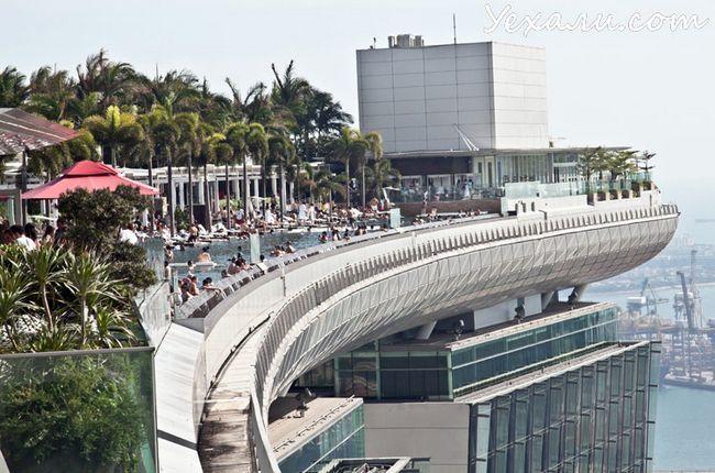 готель марина Бей Сендс фото басейн