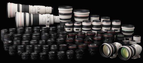 Вибір фотокамери для подорожей